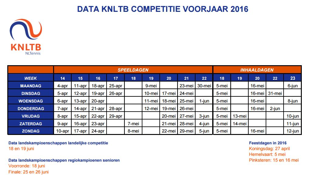 Competitiedata 2016  Voorjaarscompetitie